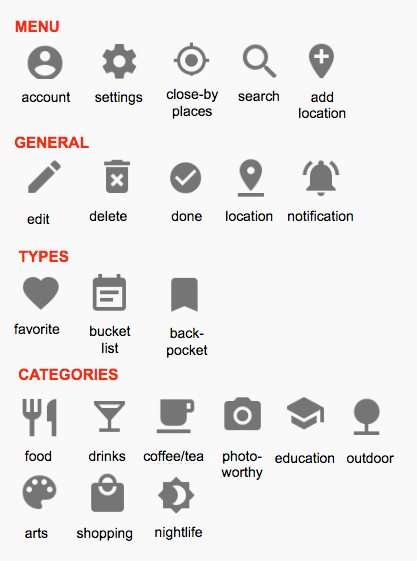 Style guide icons